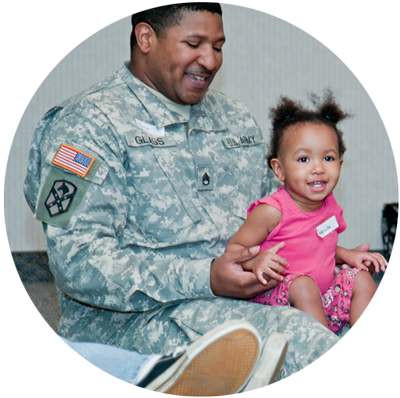 Military Family Image